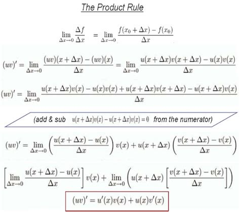 to calculus differential calculus the of differentiation durofy
