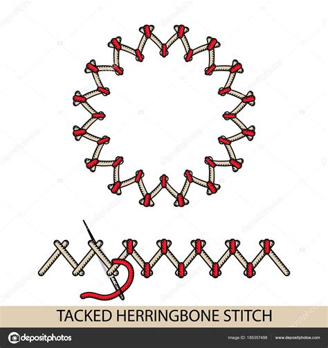 stitches illustration thread embroidery and sewing stitches stock vector