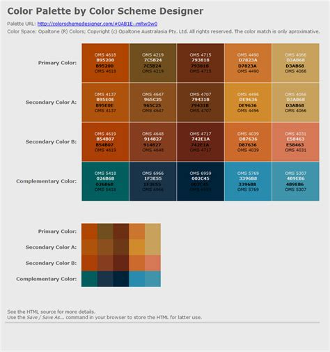scheme design color analysis when designing for mobile devices part 2