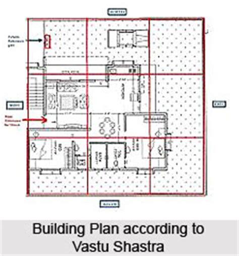 Northwest Floor Plans constructions of religious temples vastu shastra