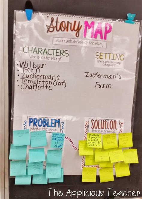 picture books to teach problem and solution best 25 problem and solution ideas on mentor