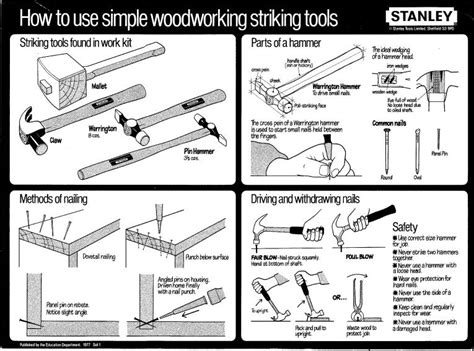 woodworking safety test woodworking joints worksheet