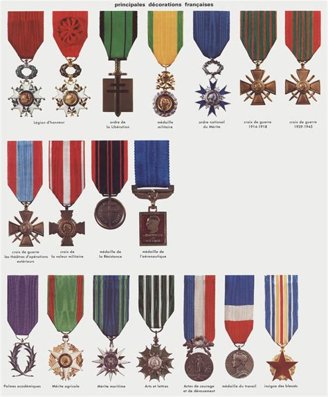 m dailles militaires