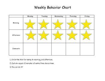 Exle Of Behavior Modification Chart by Free Easy Behavior Tracking Chart By Counselor In The