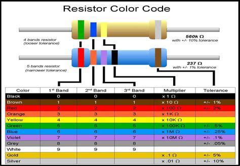 read colored how to read a resistor dimetix usa dimetix usa