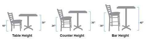 Simple Dining Table how tall are restaurant tables chairs amp bar stools