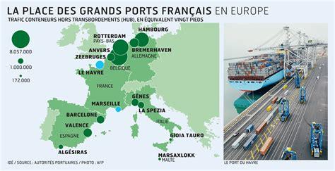 les grands ports fran 231 ais 224 la reconqu 234 te de leurs march 233 s perdus