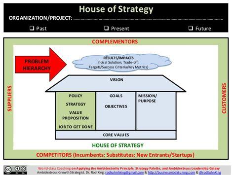 design house business model design house business model 28 images flawed business