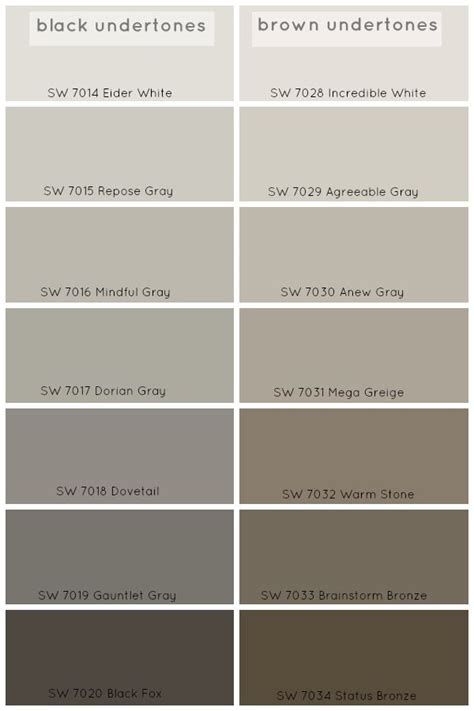 paint colors vs light colors how to choose the grey paint color brody