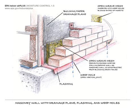 Bow Window Construction Detail brick box image brick weep holes