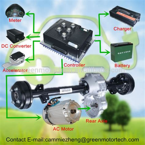 Electric Motor System by Low Speed Electric Car Motor Kit With Regenerative Braking