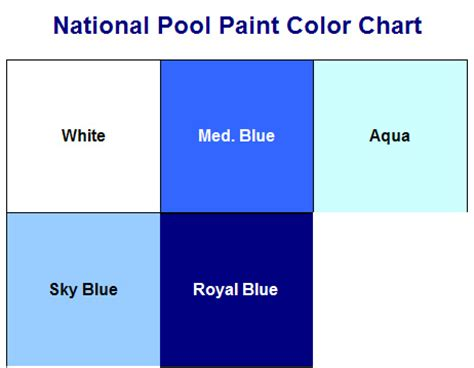 paint colors for pool aqua kote acrylic water based swimming pool paint ebay