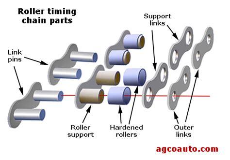 chain and components agco automotive repair service baton la