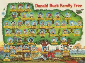 duck dynasty tree daniel s exles