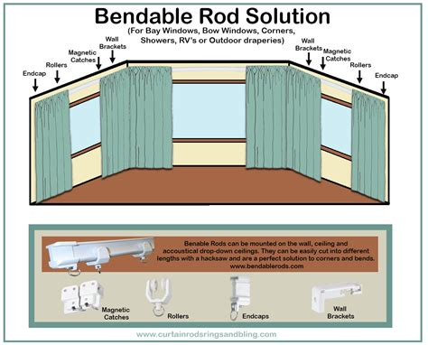 Curtain Rods For Bow Windows difference between bay or bow windows bendable rods