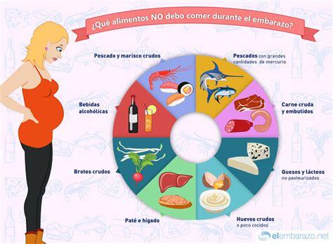 alimentos en embarazo qu 233 alimentos no debo comer durante el embarazo infograf 237 a