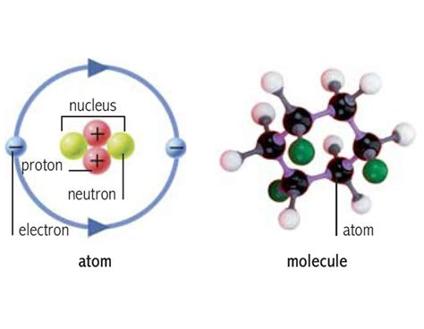 Proton Definition Chemistry by Proton Noun Definition Pictures Pronunciation And