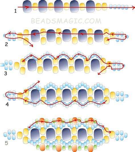 easy beading patterns for beginners misusenupk free bead bracelet patterns