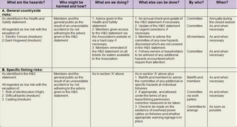 risk assessment risk assessment health safety the association of
