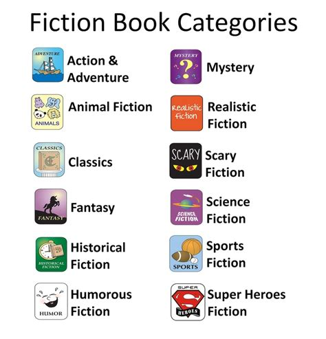 types of picture books rces library media center eres library media center