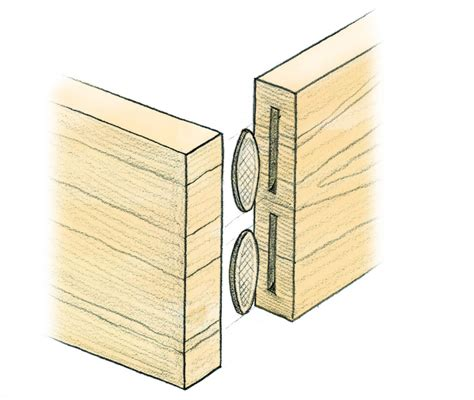 joints in woodwork joint basics startwoodworking