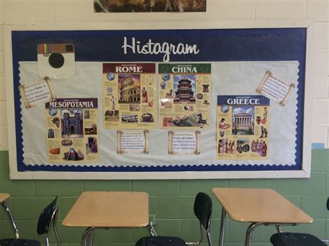 the history of decorations bulletin board for my ancient world history classroom