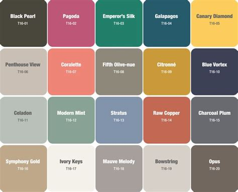 behr paint color of the year paint with all the colors of the year remodeling
