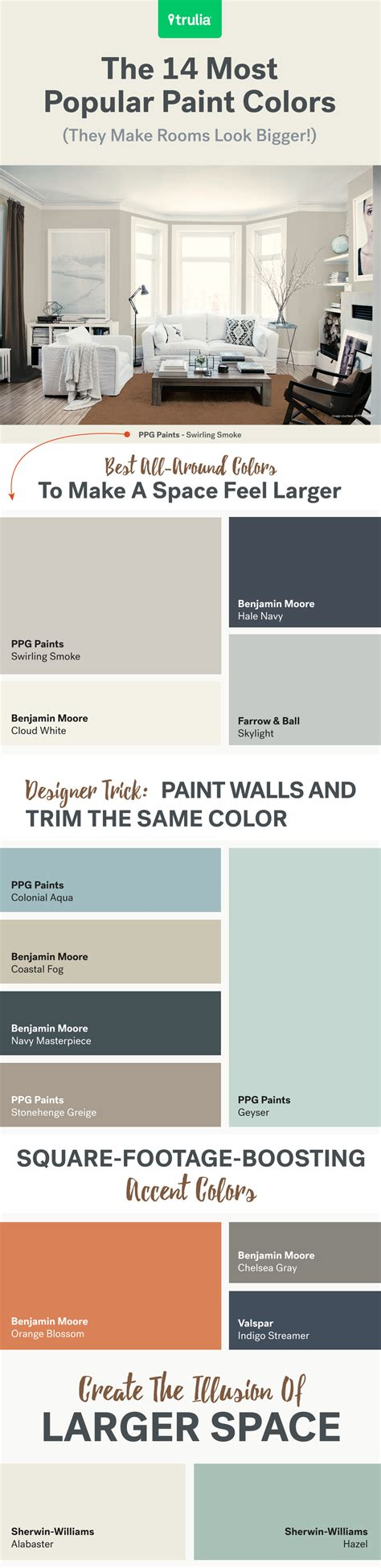 popular paint colors 14 popular paint colors for small rooms at home