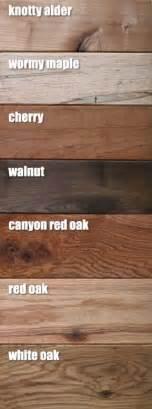 woodworking finishing supplies wood floor finishing supplies gurus floor