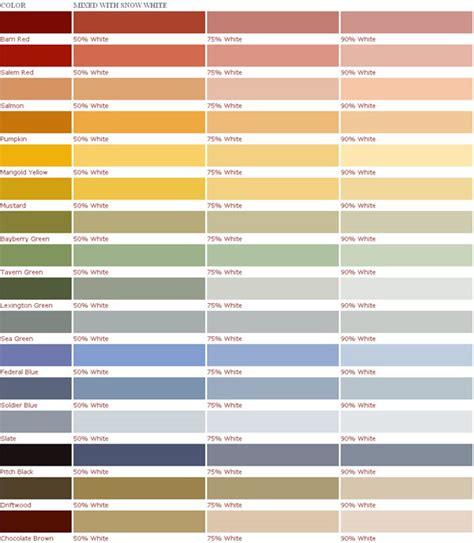 paint colors kwal kwal paint color chart neiltortorella