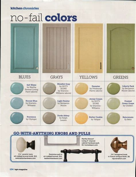 paint color for kitchen cabinets white kitchen cabinets sherwin williams color rachael