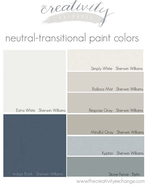 paint colors for your home paint colors in my home my color strategy