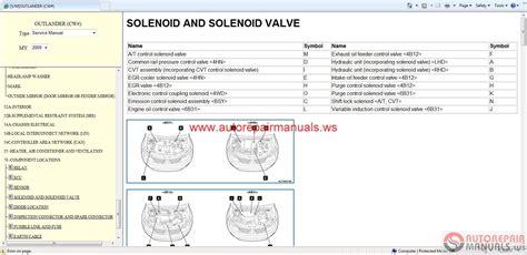 car repair manuals online free 2004 mitsubishi outlander electronic valve timing service manual free download 2009 mitsubishi outlander repair manual service manual 2009