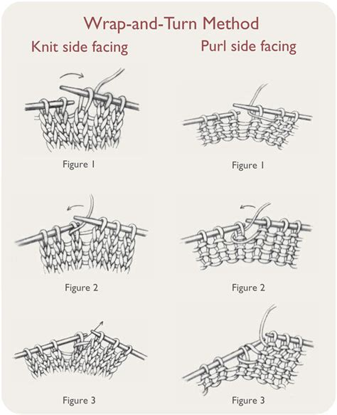 how to bind in knitting knitting for beginners step by step crochet and knit