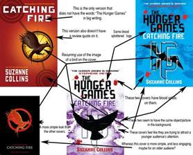 pictures of the hunger book cover ao4 the hunger catching book cover analysis