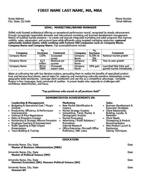 inside territory manager resume template premium resume