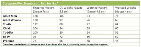 knit hat size chart knit hat size chart pikachu inspired hat free