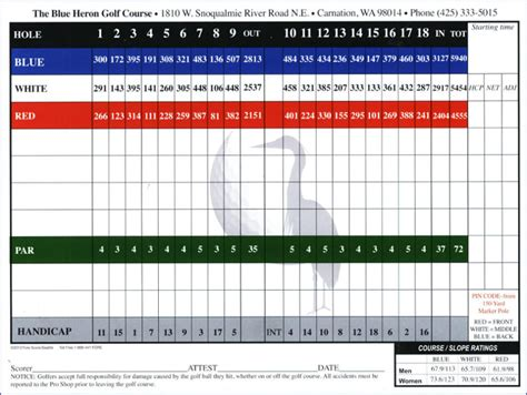 scoreboard for card the blue heron golf course score card