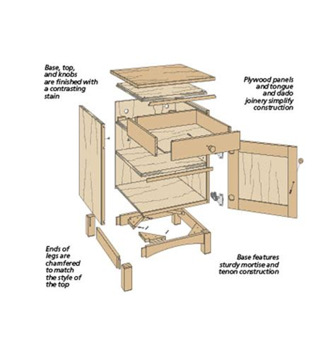 woodworking plans stand two tone stand woodsmith plans