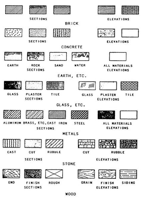 architectural floor plan symbols construction drawings