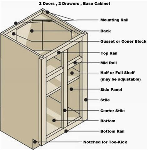 standard kitchen cabinet dimensions kitchen cabinet sizes afreakatheart