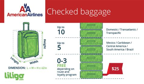 united checked bag fee domestic american airlines checked baggage fees mexico