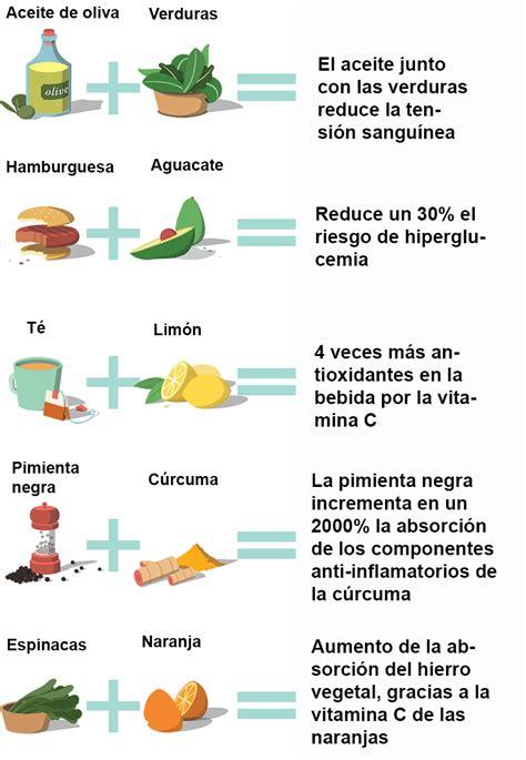 mezcla de alimentos para adelgazar 5 combinaciones de alimentos que conviene seguir