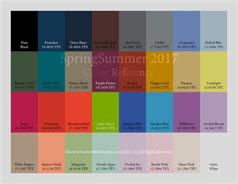 2017 trend colors ss2017 trend forecasting on behance