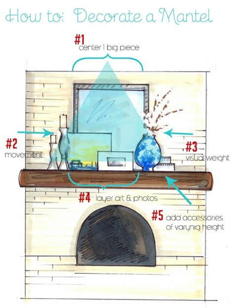 how to decorate mantle for how to decorate a mantel burger