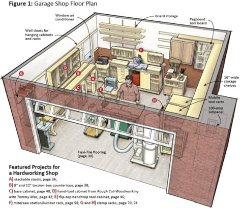 woodworking shop plans free small woodshop floor plans wood plans