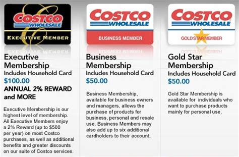 how to make costco card dr anil marketing musings april 2011
