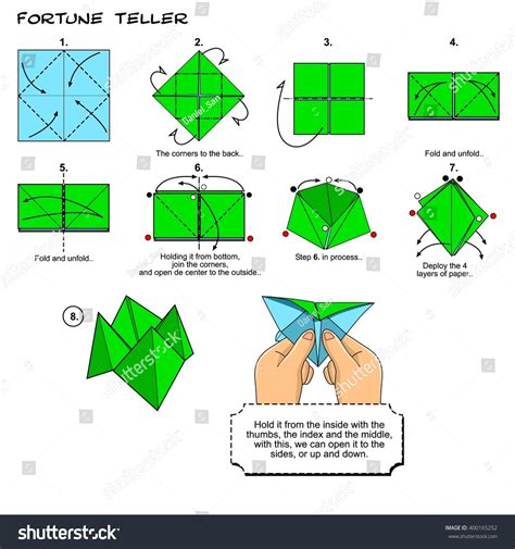 how to make a fortune teller origami step by step origami fortune teller steps stock