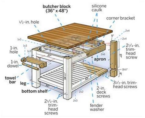 how to build a kitchen island table how to build a butcher block island table homestead