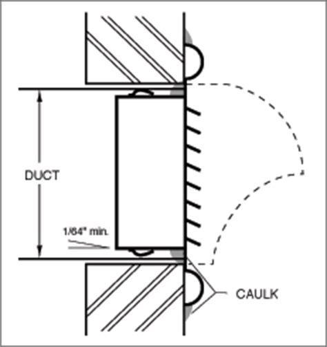 Manufactured Homes Interior Design model sfx
